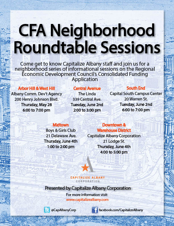 CFA Round 5 Neighborhood Roundtable Sessions