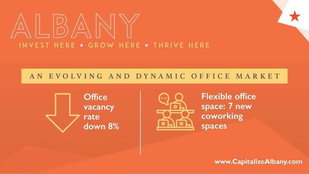 Downtown Albany's dynamic and evolving office market
